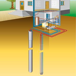 Pompa ciepła w oparciu o pionowe odwierty sond geotermalnych w układzie zamkniętym